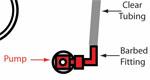 Gryphon Omni-2 Pump